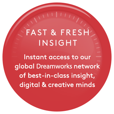 Fast & Fresh Insight