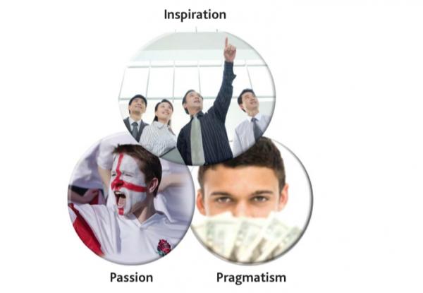 brand leaders