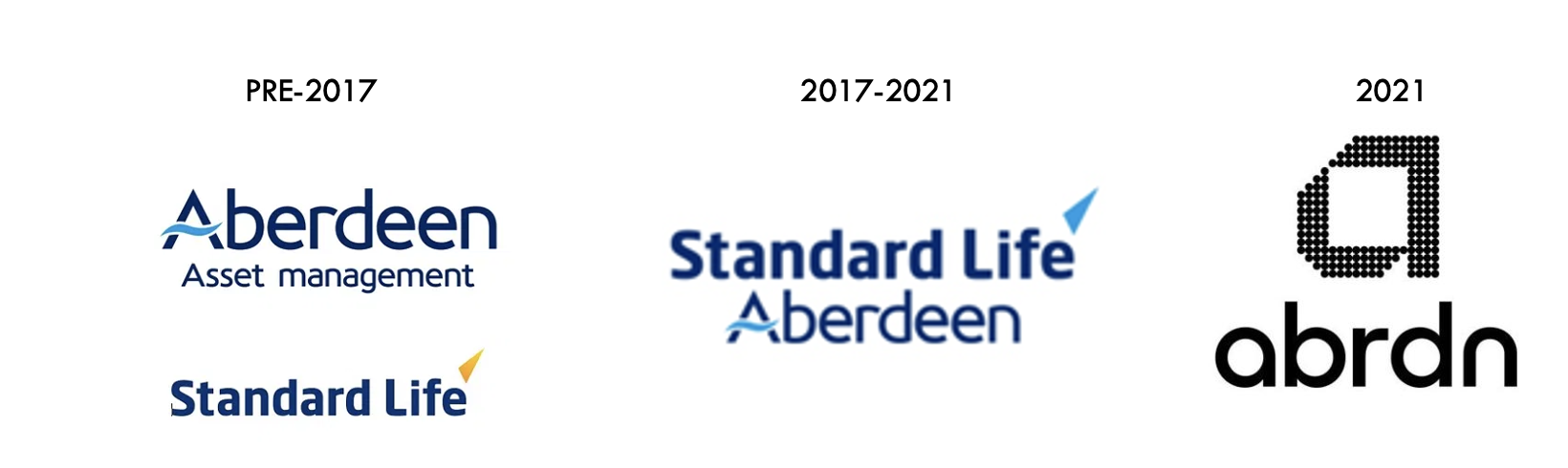 Logo changes