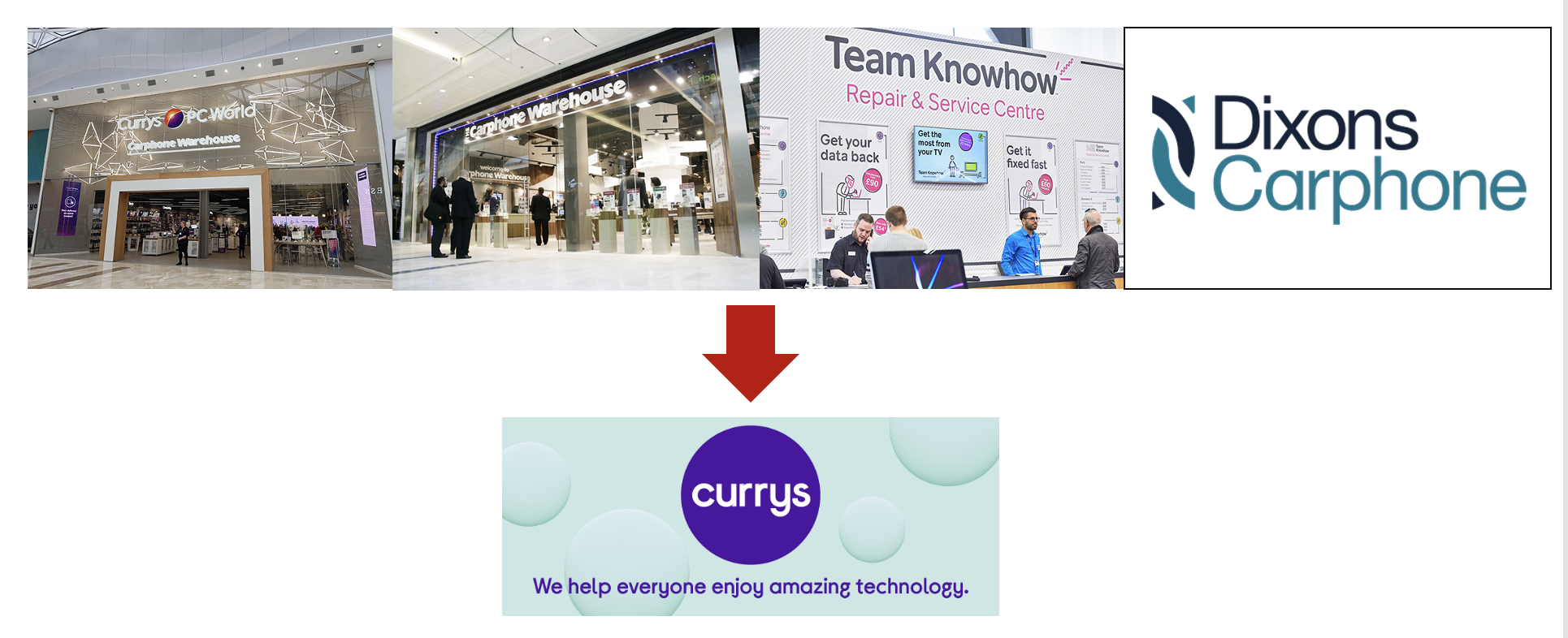 Currys name change from four brands to one